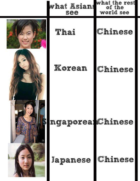 Top 20 Asian Memes